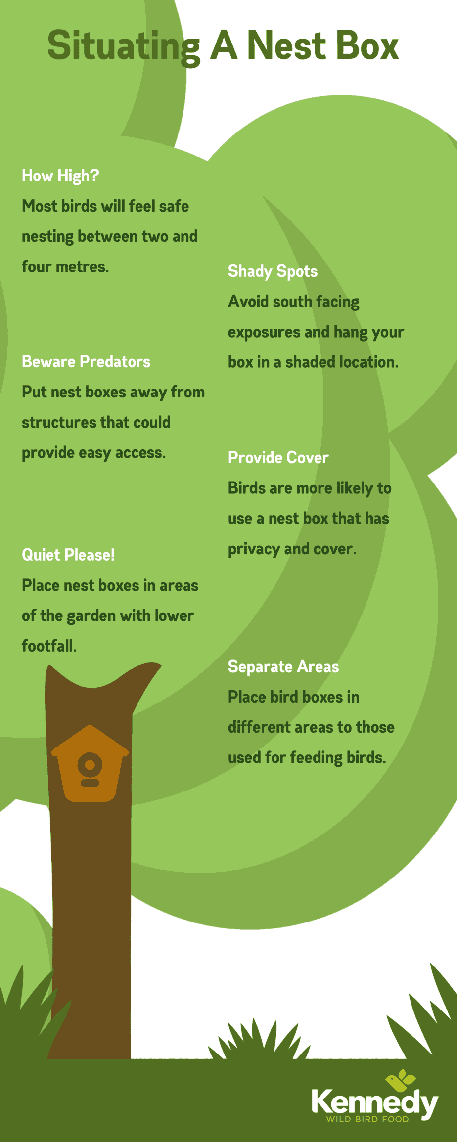 situating a nest box
